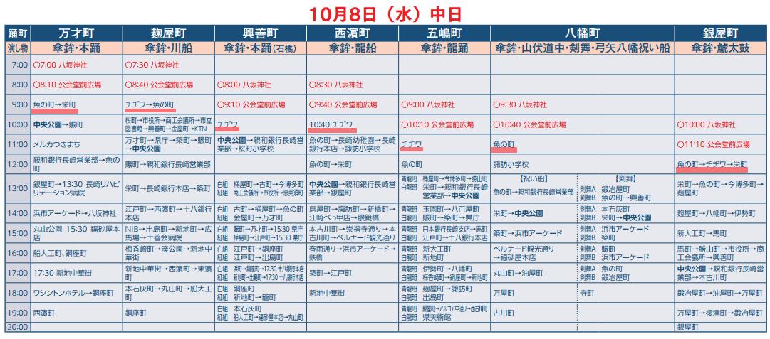 2014-10-07_0907