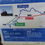 箱根ロープウェイ代行バスはフリーパスと現金で乗るバスが違います。