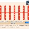 箱根芦ノ湖⇔羽田空港は高速バスでアクセスするのが便利!